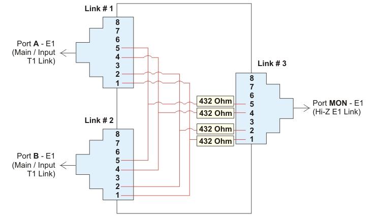 120 ohms e1 100 ohms t1 high impedance (hi z) monitoring patch panel Patch Panel Layout 16 x e1 monitoring patch panel circuit schematic