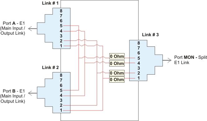 16 X E1 120 Ohms Splitter Panel T1 100 Ohms Splitter Panel